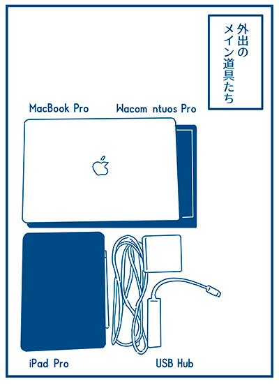 ワーケーション道具