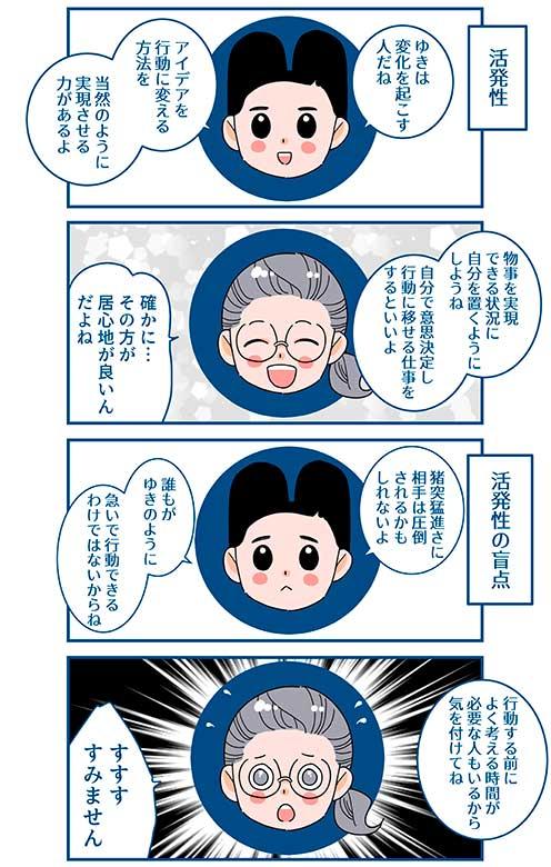 「ストレングス・ファインダー」漫画1